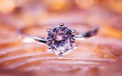 A Complete Guide to Popular Diamond Cuts